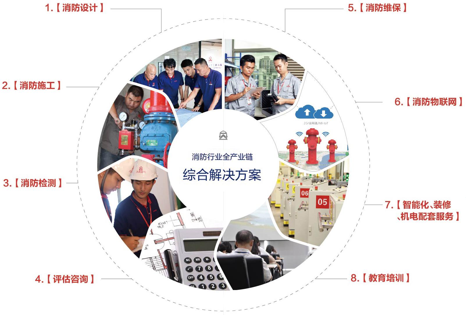 《上海市必威手机下载条例》修正后有哪些大变动?